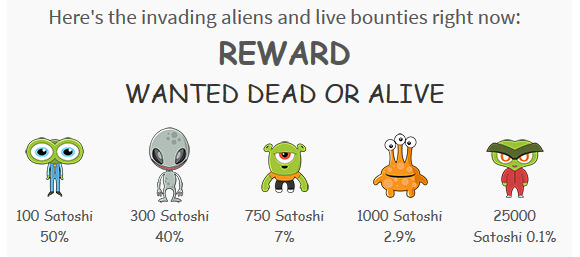bitcoin-alien-faucet-rewards